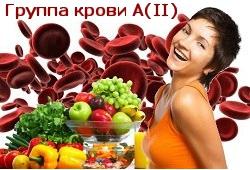 диета для второй группы крови
